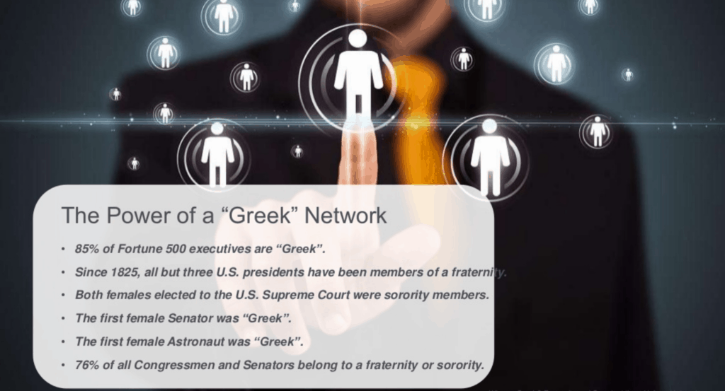 Greek Networking facts
